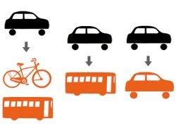 El verdadero impacto de los automóviles